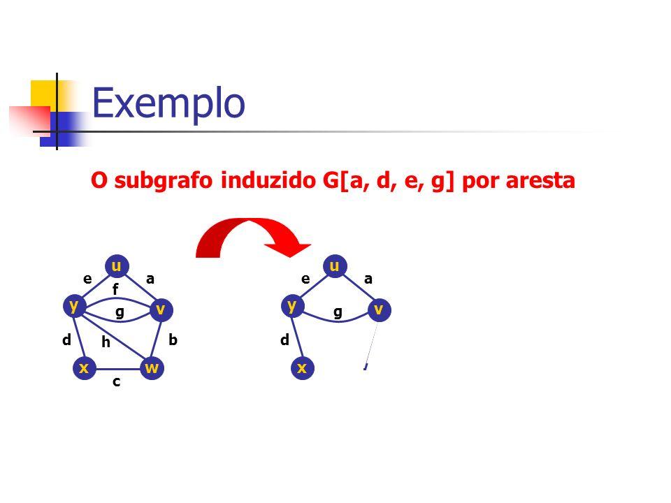 Exemplo O subgrafo induzido G[a, d, e, g] por aresta u u y y v v x w x